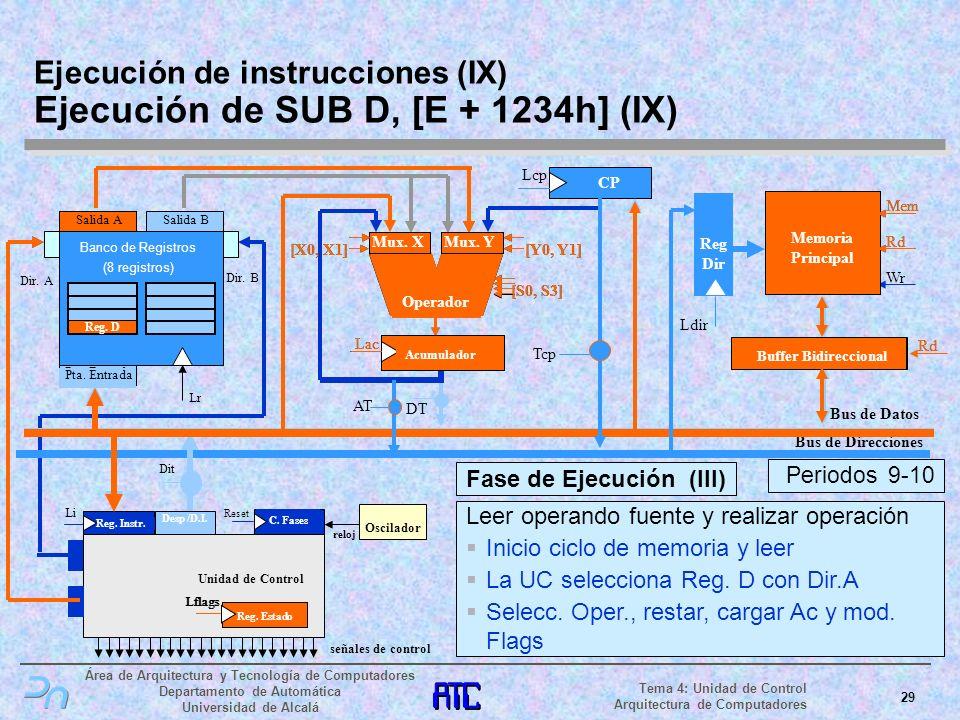 Ejecución de instrucciones (IX) Ejecución de SUB D, [E + 1234h] (IX)